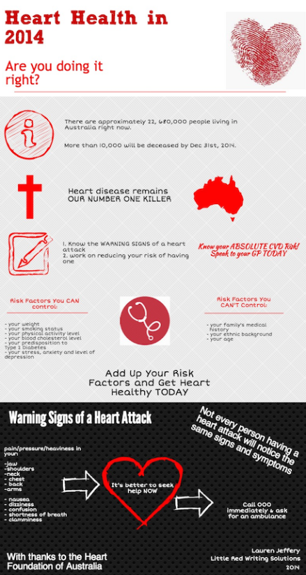 Get Heart Healthy in 2014